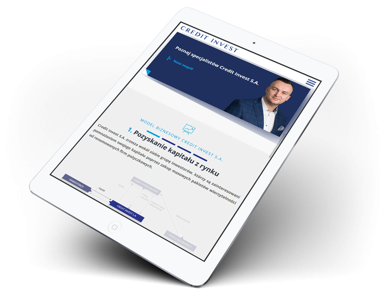 Credit Invest - wizualizacja strony internetowej na tablecie, responsywna strona www