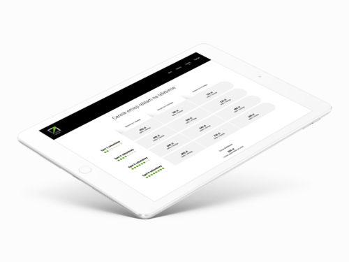Neox - widok responsywnej strony www na tablecie